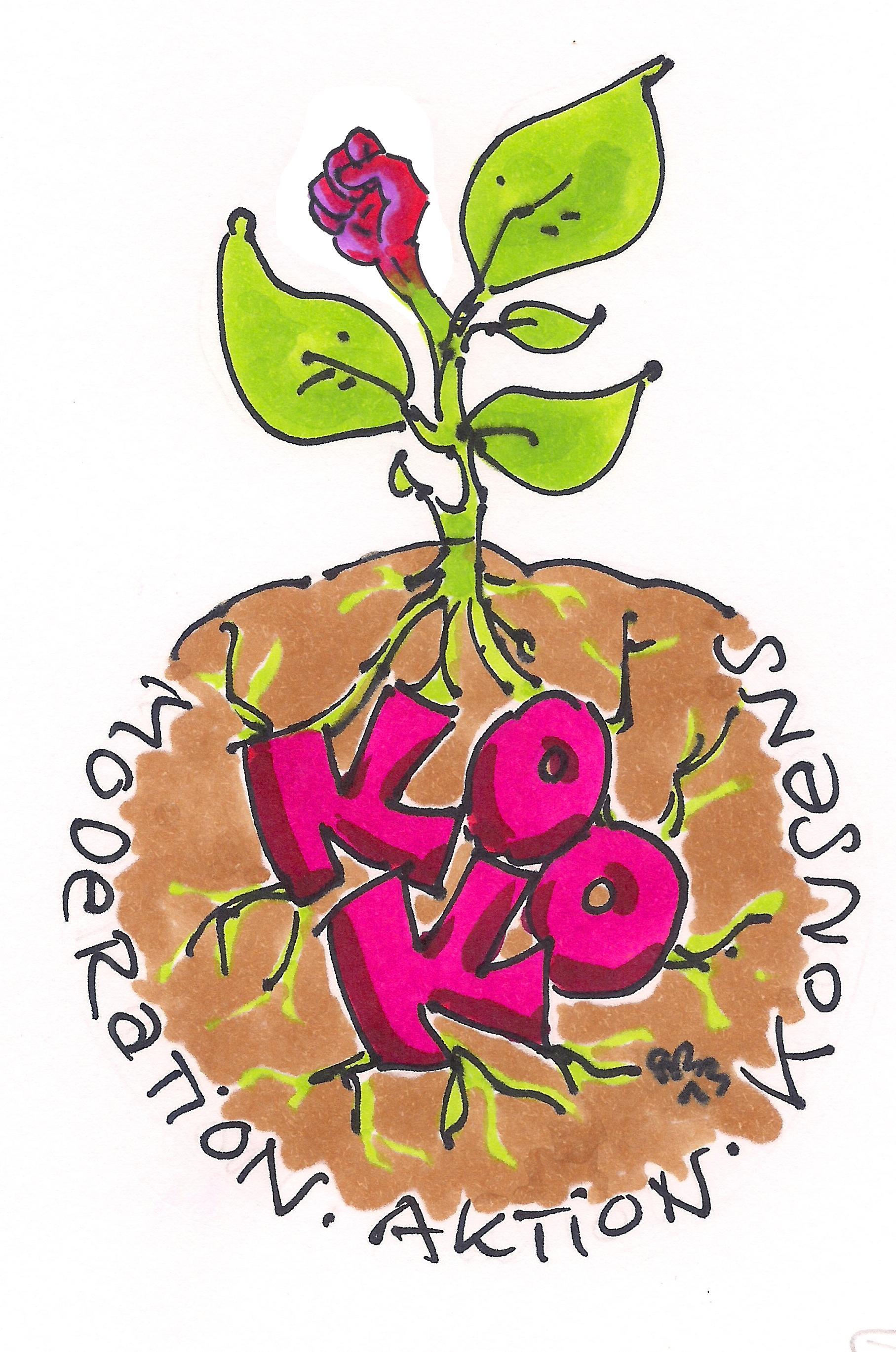 Koko Logo
